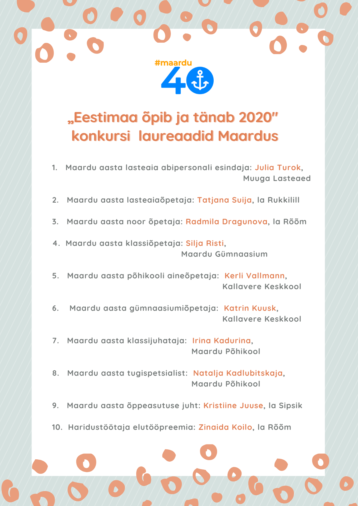 """Selgusid Maardu linna """"Eestimaa õpib ja tänab """" konkursi laureaadid 2020 aastal"""