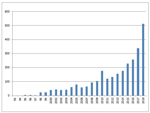 Covid-19 vaktsiinide kõrvaltoimed: ajavahemikus 11. – 17. oktoober 2021 esitatud teated Eestis ja üldine teave